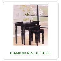 DIAMOND NEST OF THREE